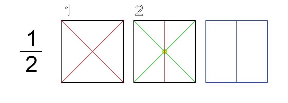 divide into equal parts a aronsson s webollog