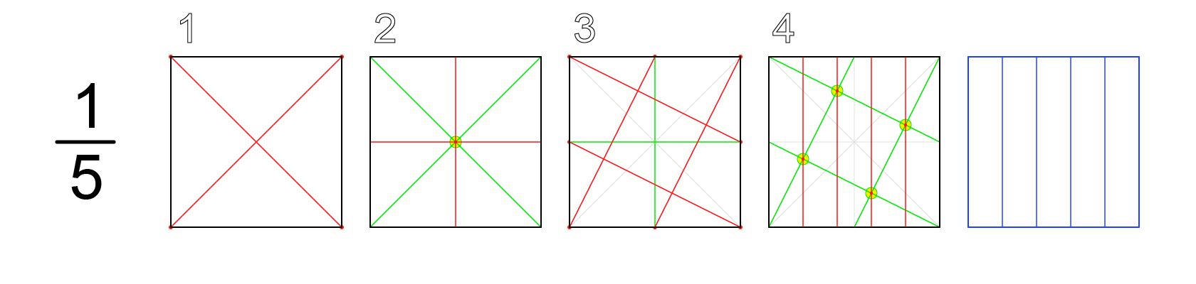 broken squares ppt
